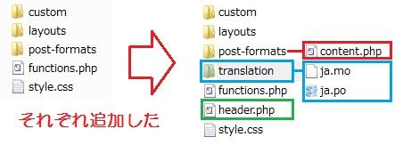 フォルダ_ファイル構成